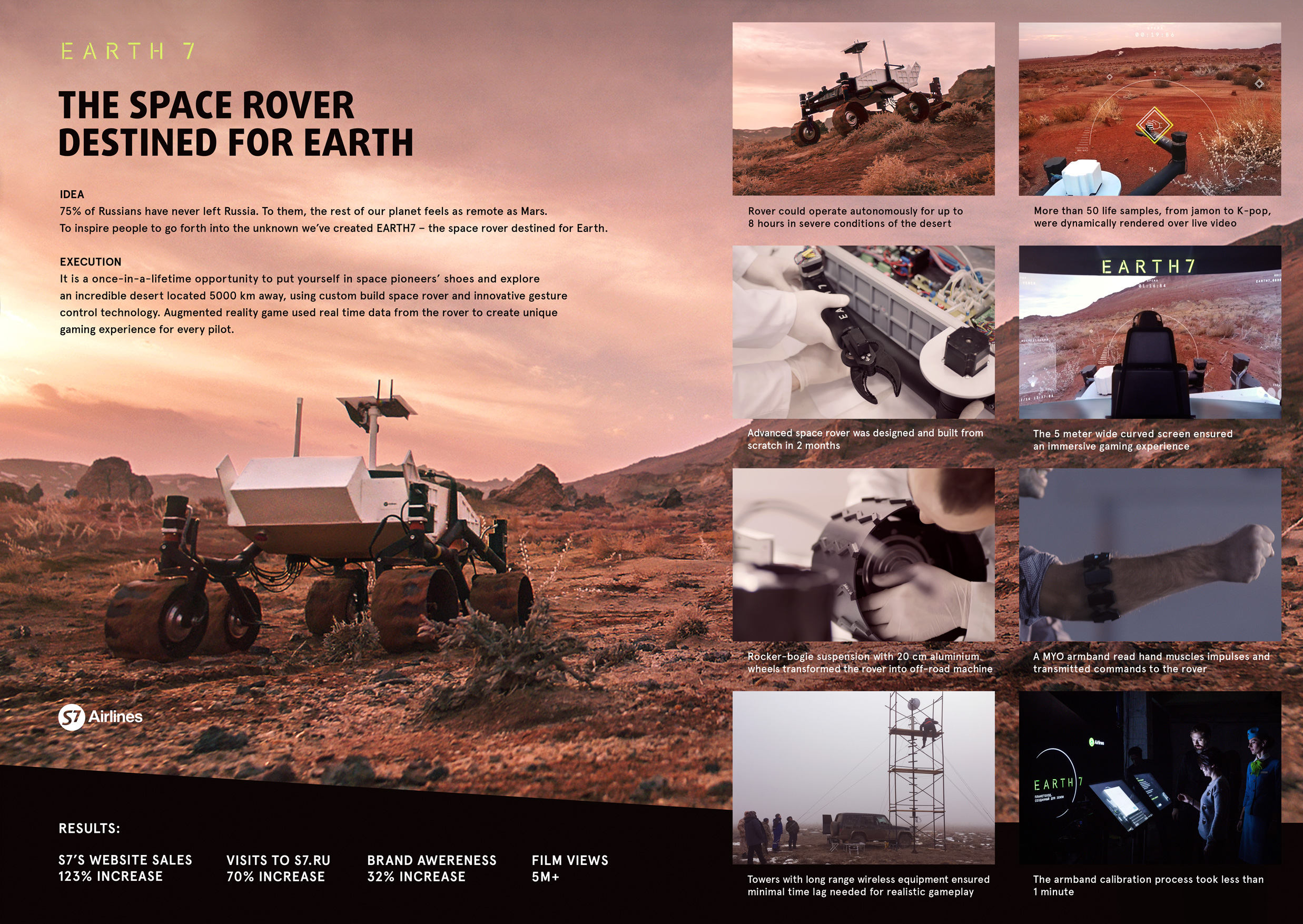 EARTH7. The space rover destined for Earth